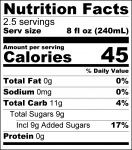 Ginger Lime Nutrition Facts